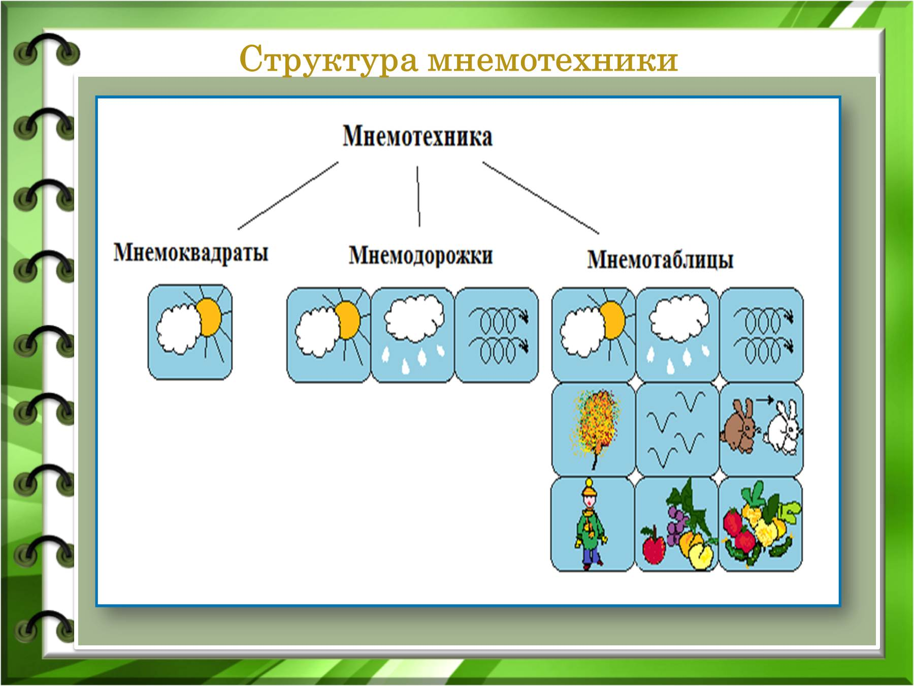 Последовательность мытья рук в детском саду картинки 15