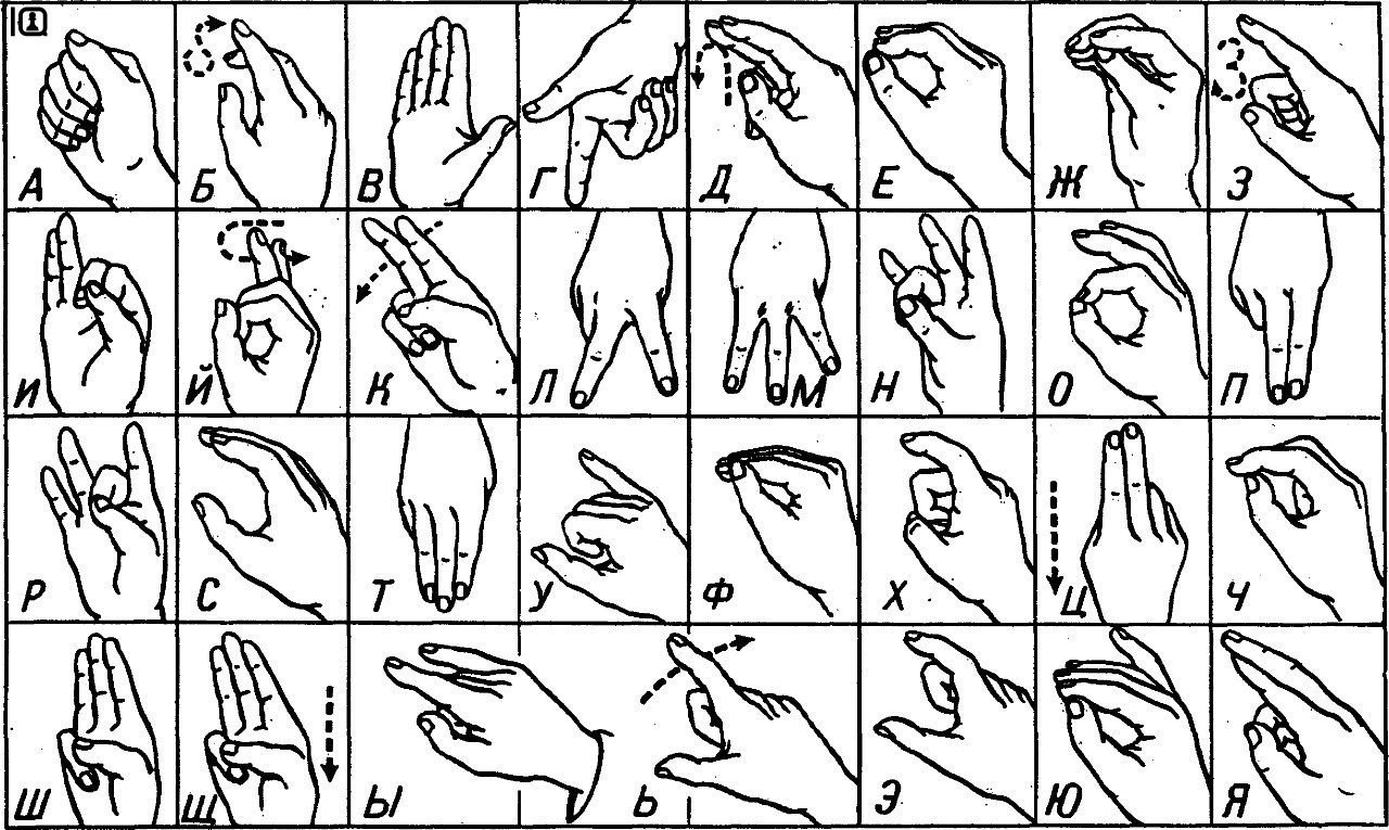 знакомства для глухонемых и слабослышащих