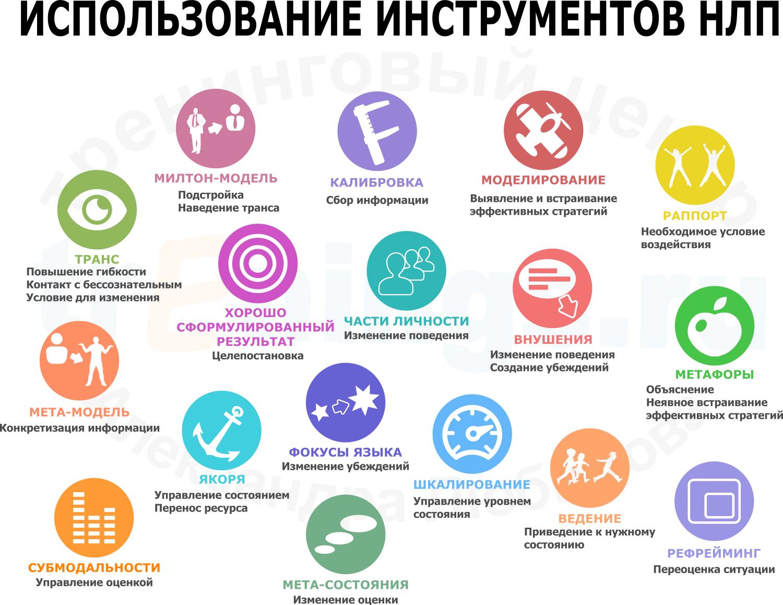 Чат Иркутска :: Чат без регистрации